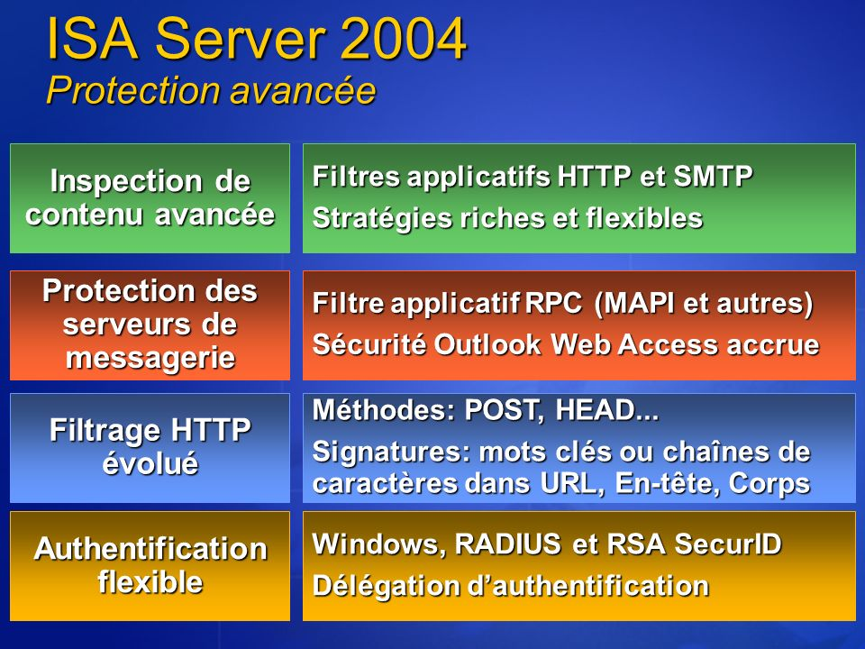 ISA Server 2004 Protection avancée