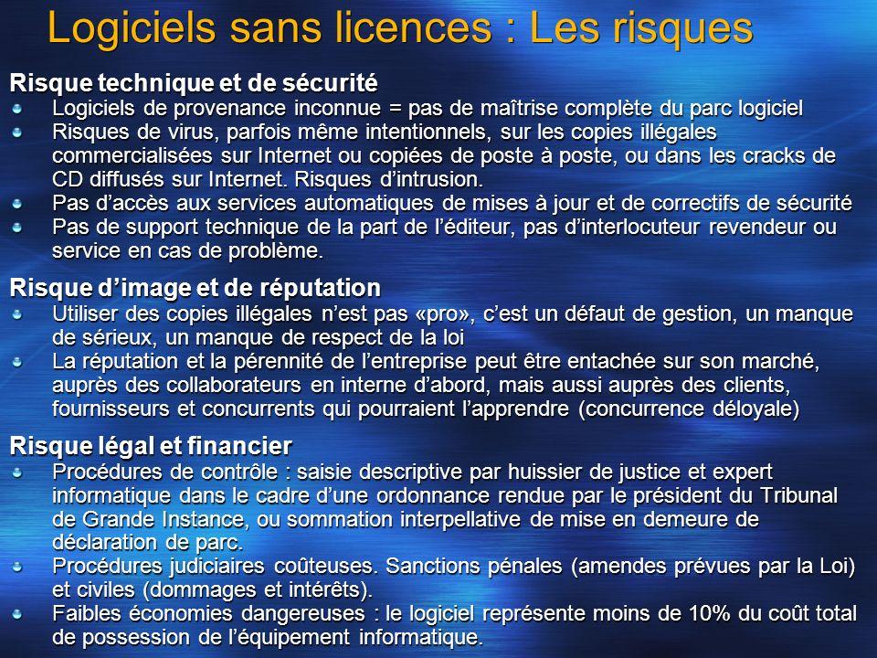 Logiciels sans licences : Les risques