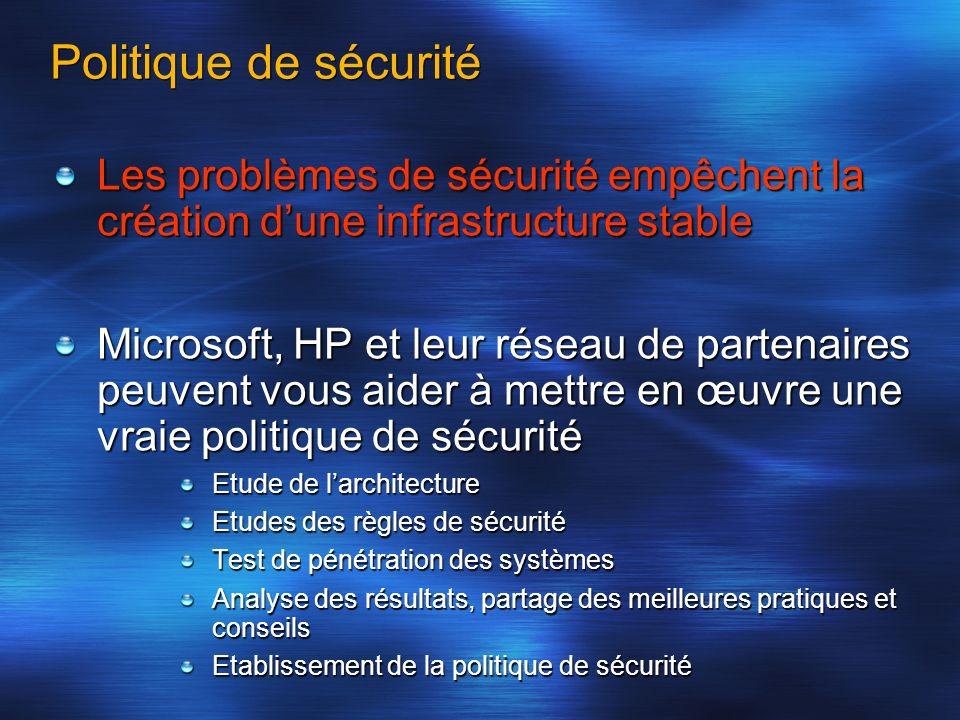 Politique de sécurité Les problèmes de sécurité empêchent la création d'une infrastructure stable.