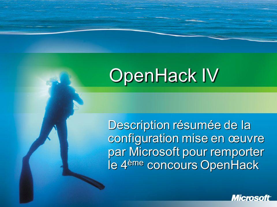OpenHack IV Description résumée de la configuration mise en œuvre par Microsoft pour remporter le 4ème concours OpenHack.