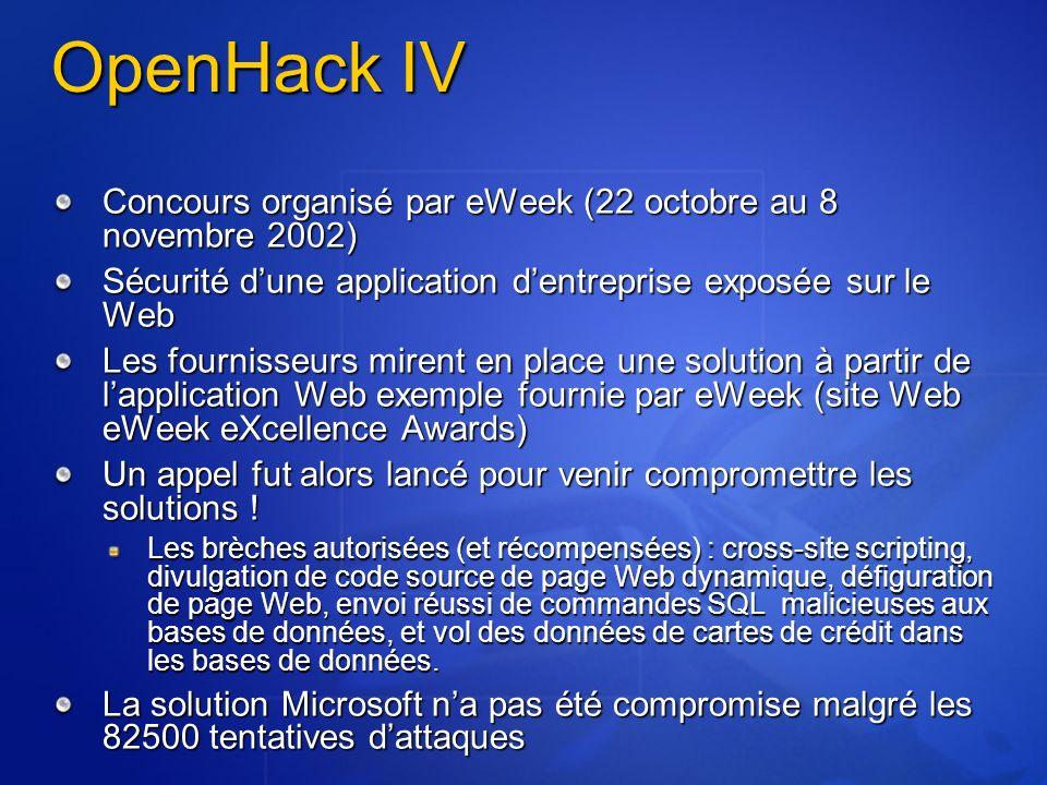 OpenHack IV Concours organisé par eWeek (22 octobre au 8 novembre 2002) Sécurité d'une application d'entreprise exposée sur le Web.