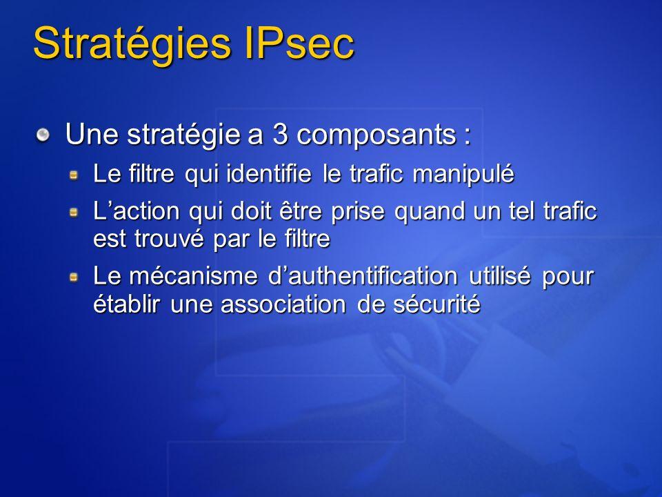 Stratégies IPsec Une stratégie a 3 composants :