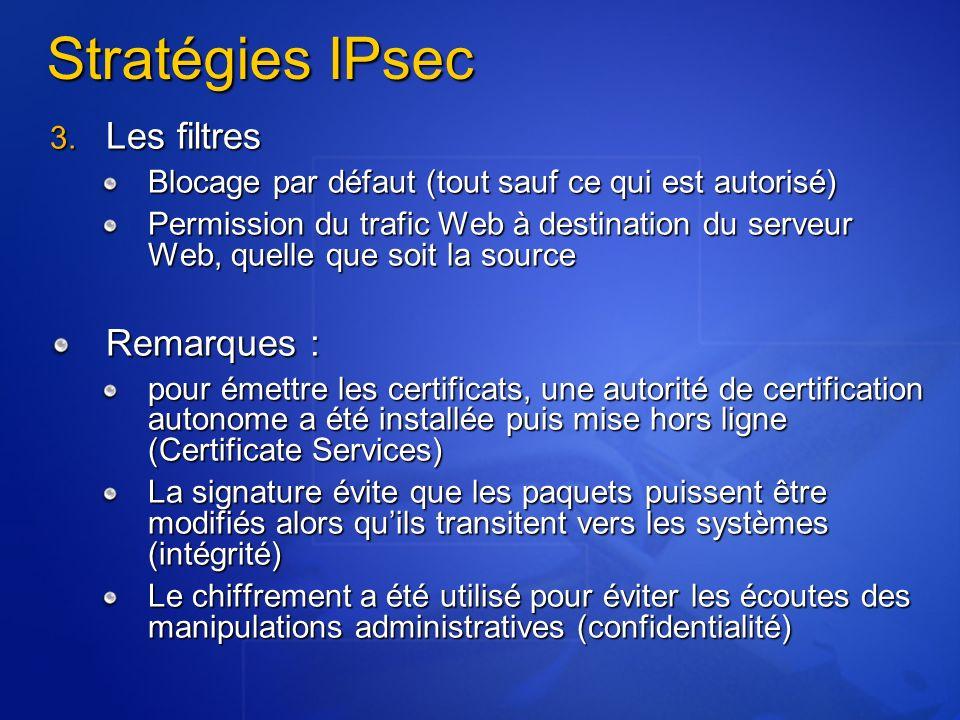 Stratégies IPsec Les filtres Remarques :