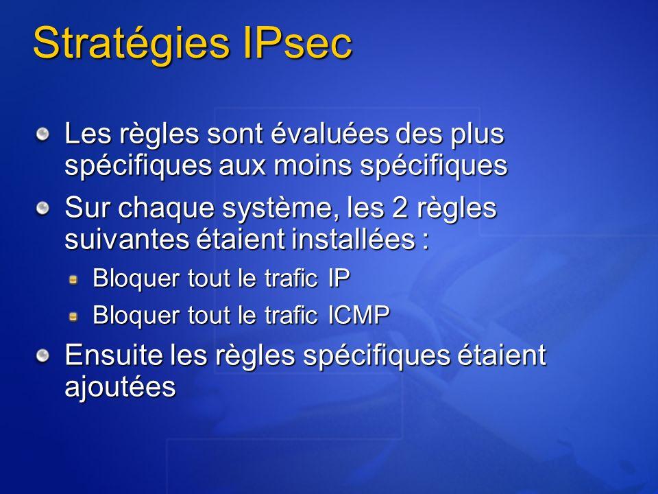 Stratégies IPsec Les règles sont évaluées des plus spécifiques aux moins spécifiques.