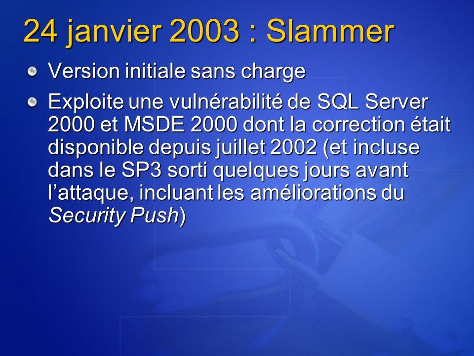 24 janvier 2003 : Slammer Version initiale sans charge