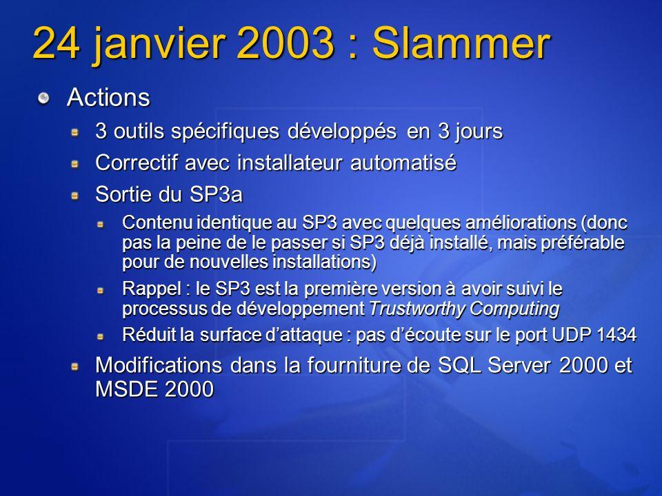 24 janvier 2003 : Slammer Actions