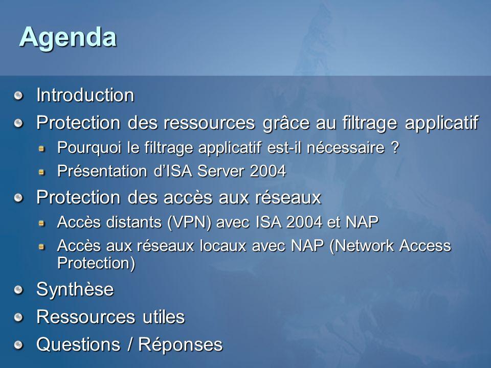 Agenda Introduction. Protection des ressources grâce au filtrage applicatif. Pourquoi le filtrage applicatif est-il nécessaire