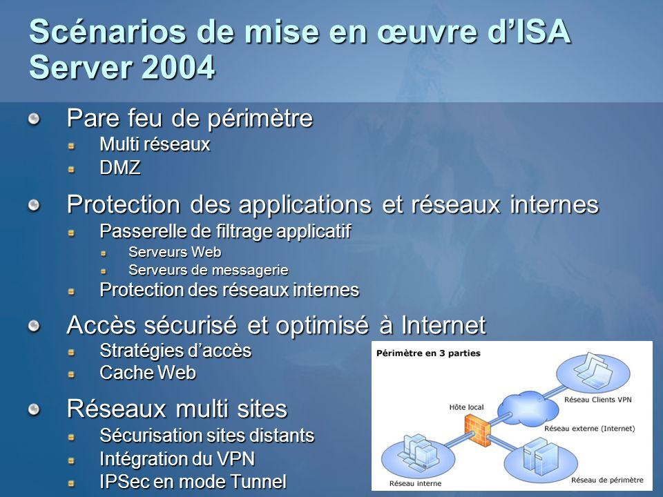 Scénarios de mise en œuvre d'ISA Server 2004