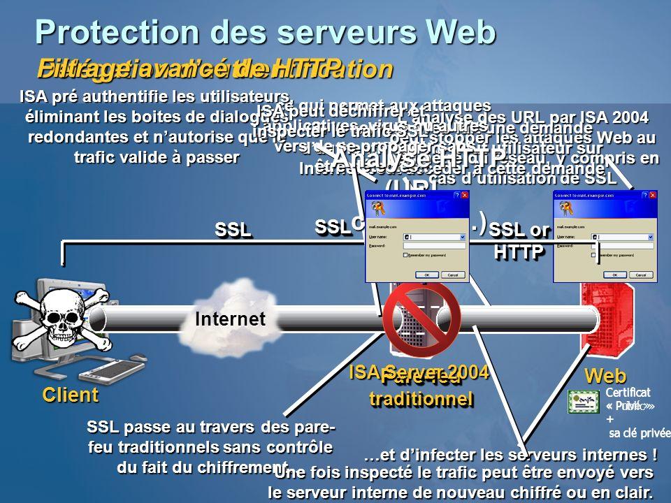 Protection des serveurs Web
