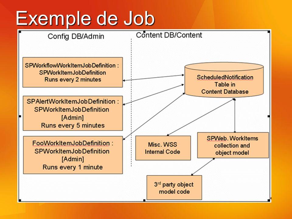 Exemple de Job