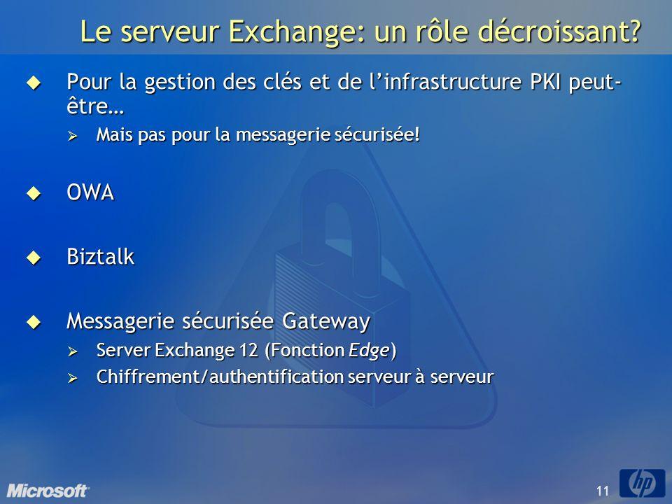 Le serveur Exchange: un rôle décroissant