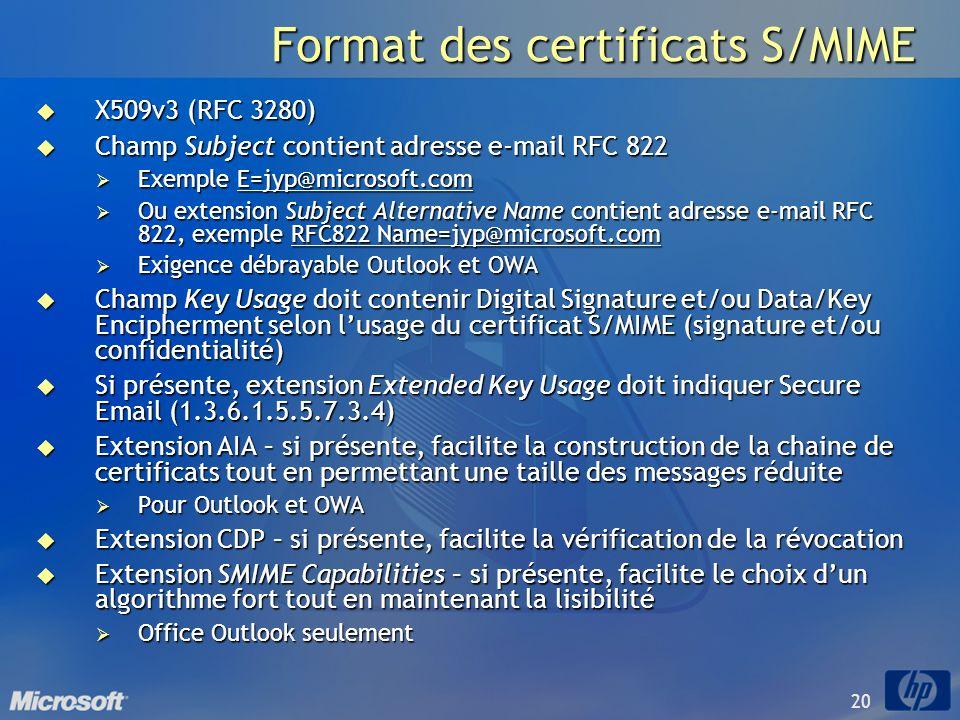 Format des certificats S/MIME
