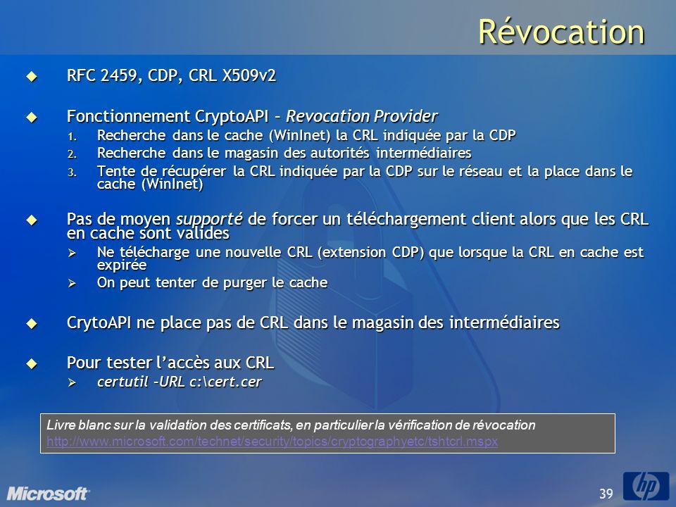Révocation RFC 2459, CDP, CRL X509v2