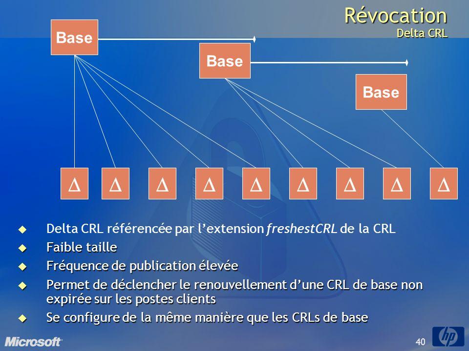 Révocation Delta CRL          Base Base Base