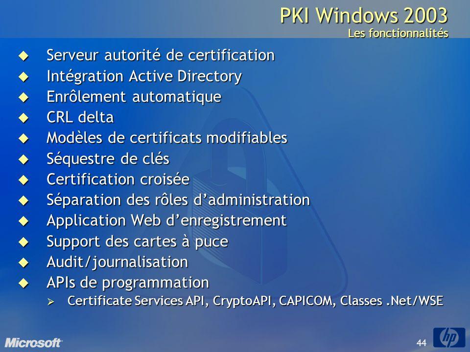 PKI Windows 2003 Les fonctionnalités