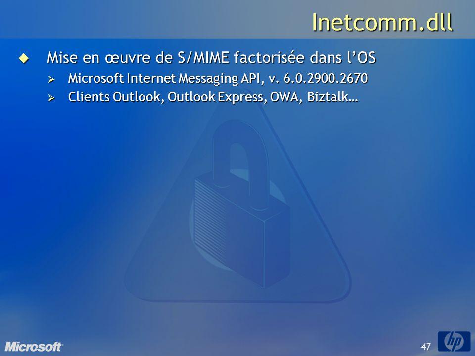 Inetcomm.dll Mise en œuvre de S/MIME factorisée dans l'OS