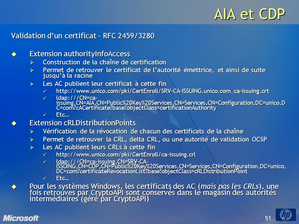AIA et CDP Validation d'un certificat – RFC 2459/3280