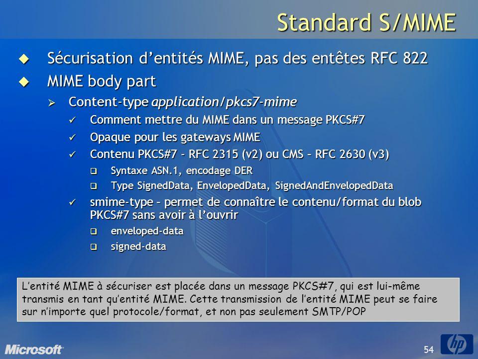 Standard S/MIME Sécurisation d'entités MIME, pas des entêtes RFC 822