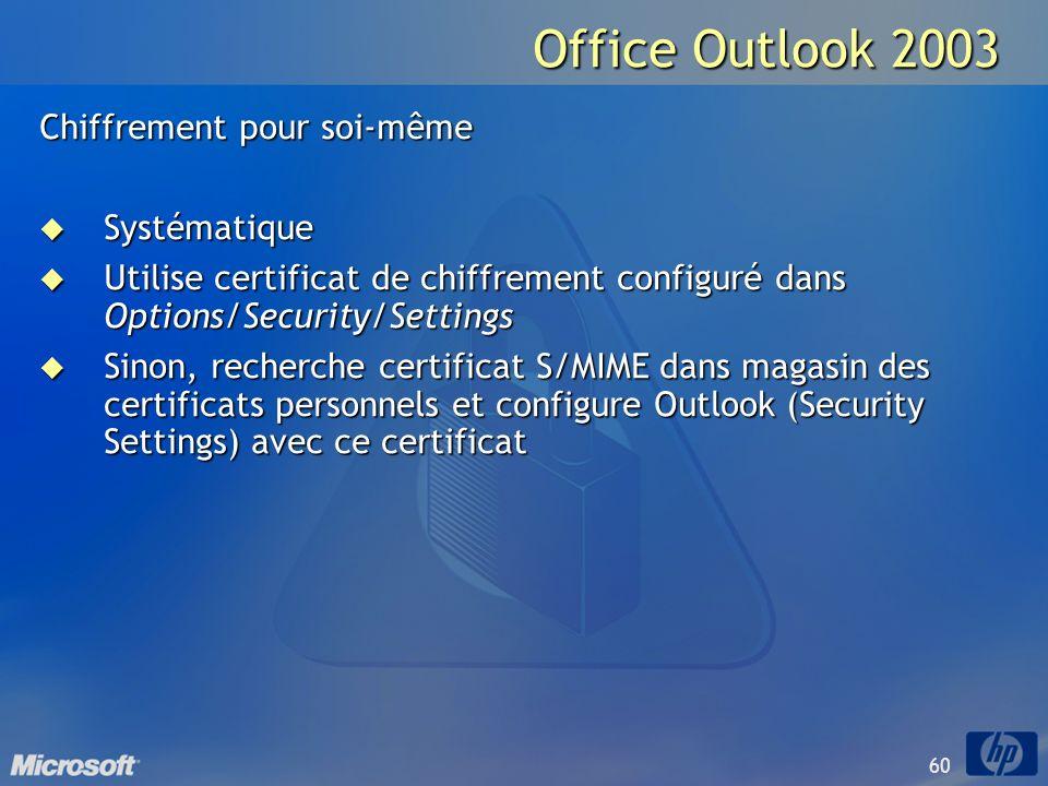 Office Outlook 2003 Chiffrement pour soi-même Systématique