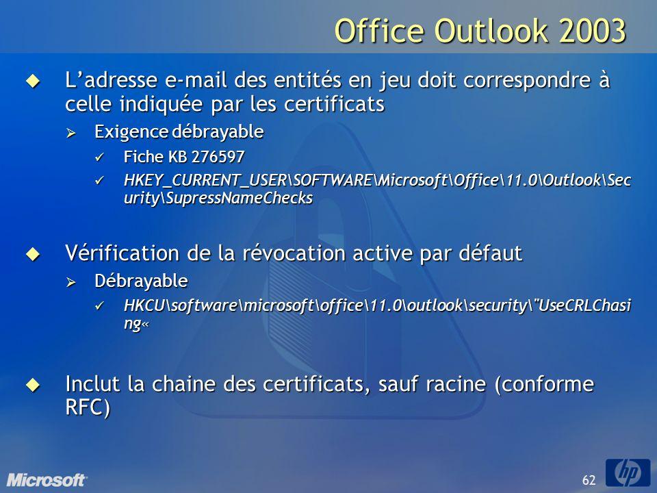 Office Outlook 2003L'adresse e-mail des entités en jeu doit correspondre à celle indiquée par les certificats.