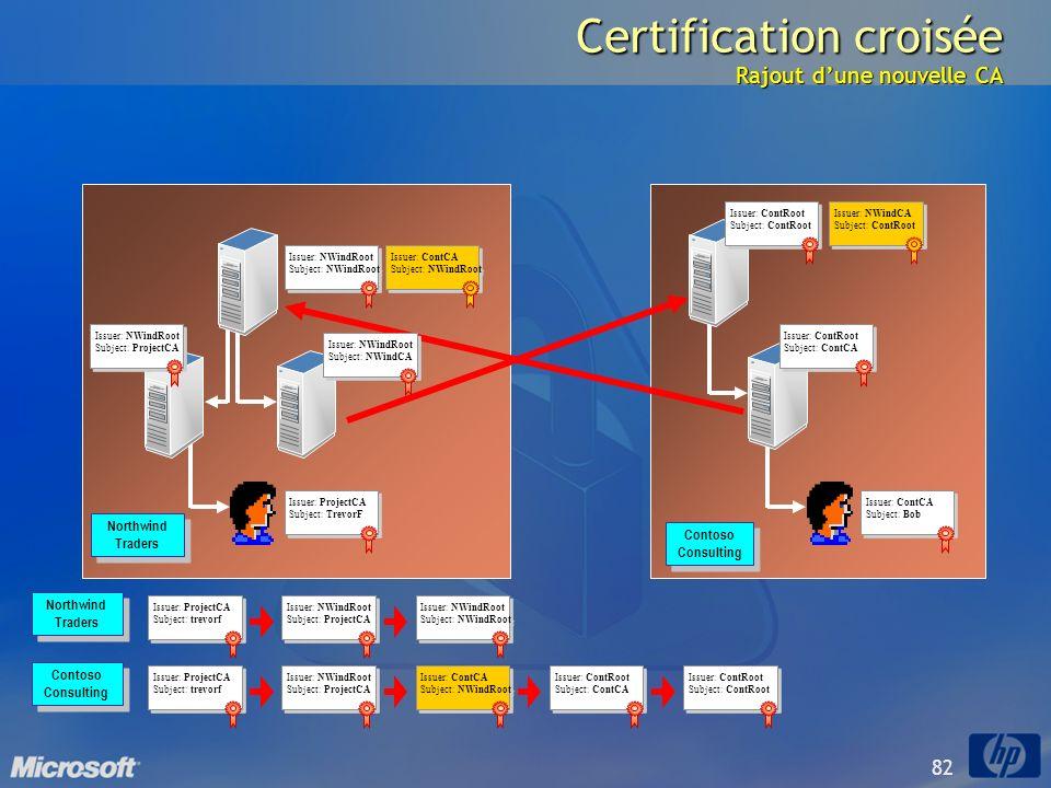 Certification croisée Rajout d'une nouvelle CA