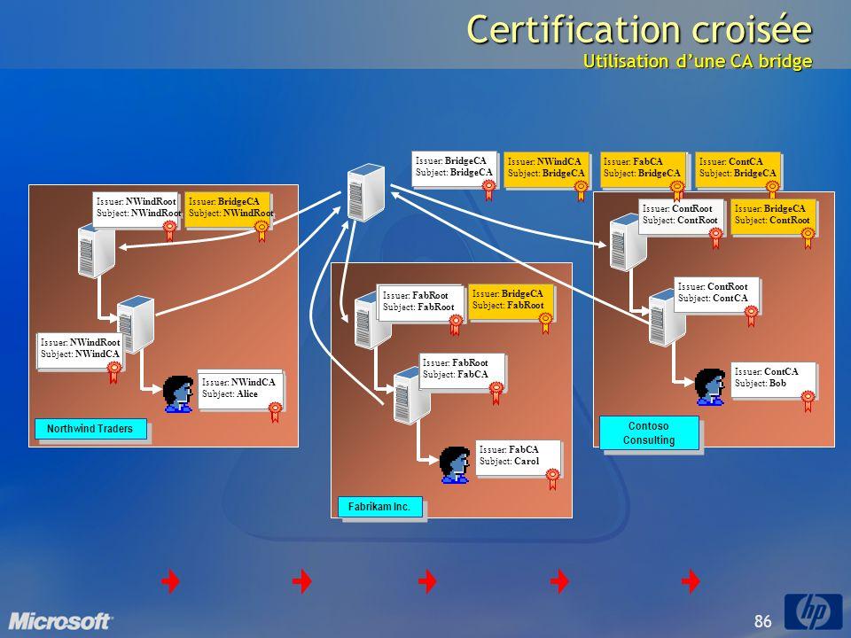 Certification croisée Utilisation d'une CA bridge