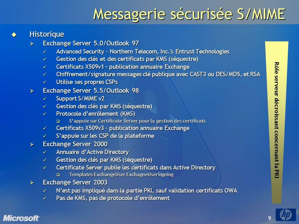 Messagerie sécurisée S/MIME