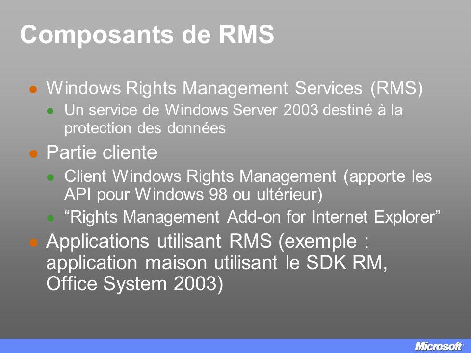 Composants de RMS Partie cliente