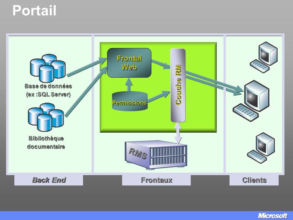 Base de données (ex :SQL Server) Bibliothèque documentaire