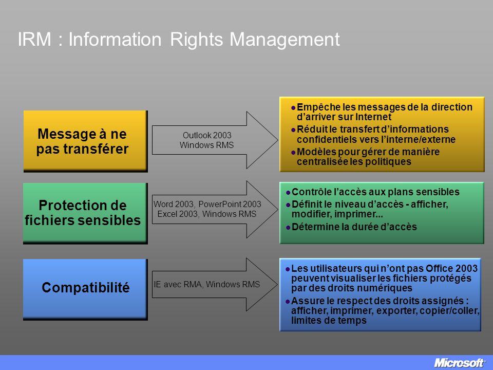 Message à ne pas transférer Protection de fichiers sensibles
