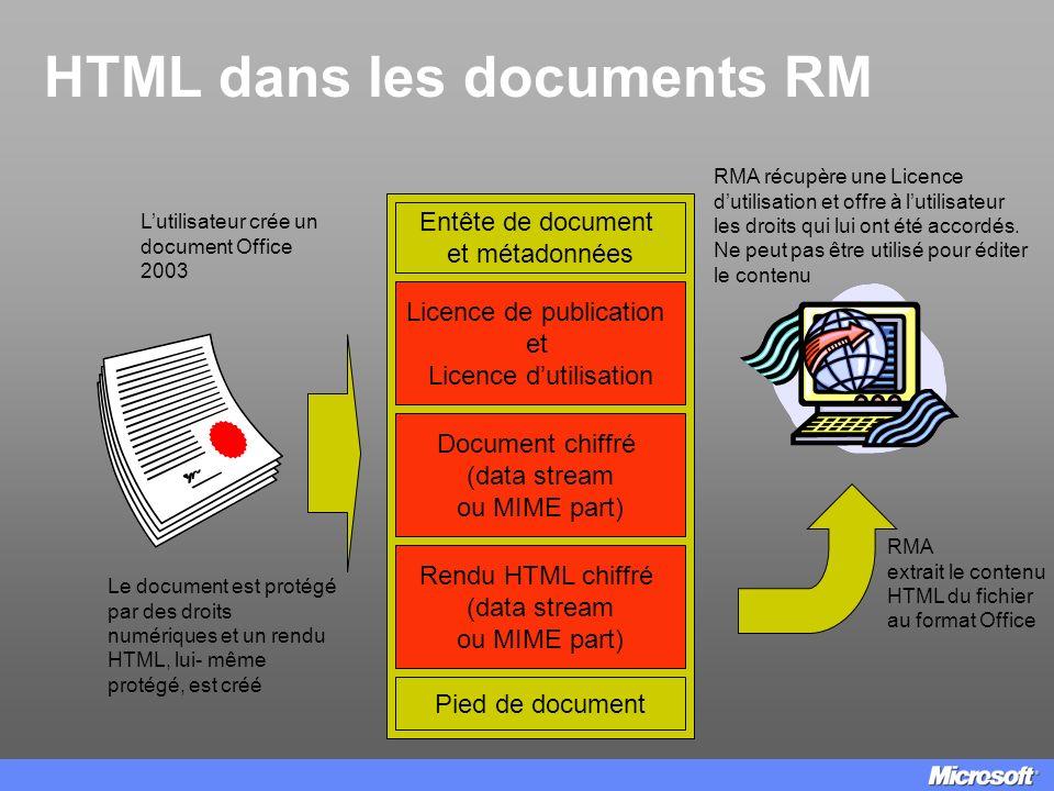 HTML dans les documents RM
