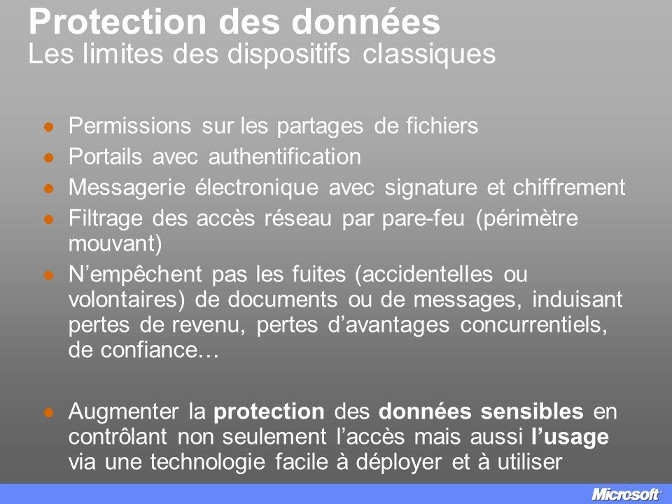 Protection des données Les limites des dispositifs classiques