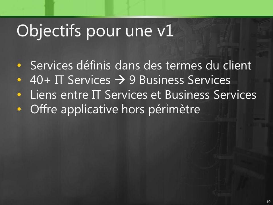 Objectifs pour une v1 Services définis dans des termes du client