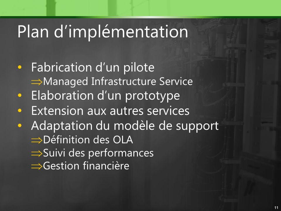 Plan d'implémentation