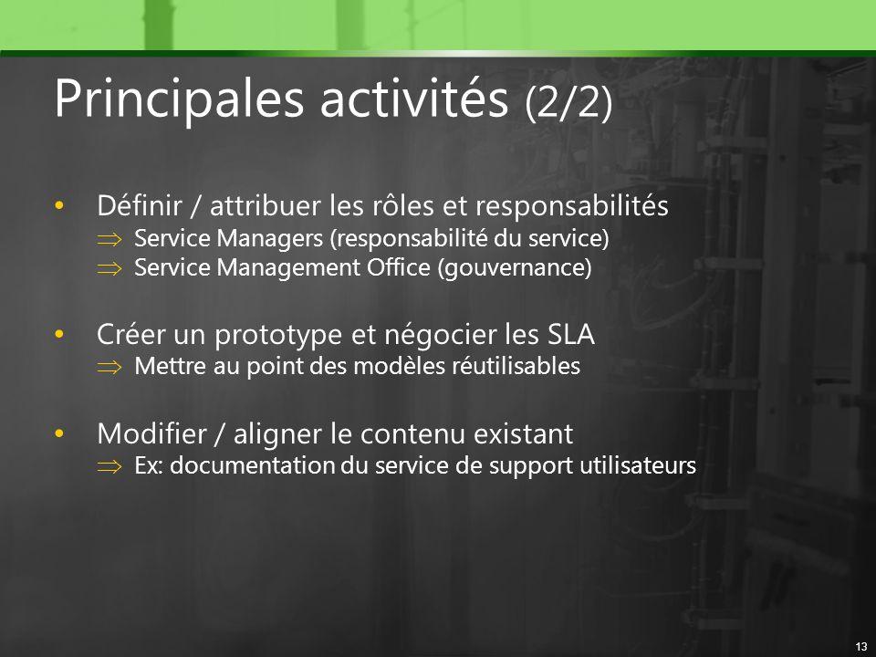 Principales activités (2/2)