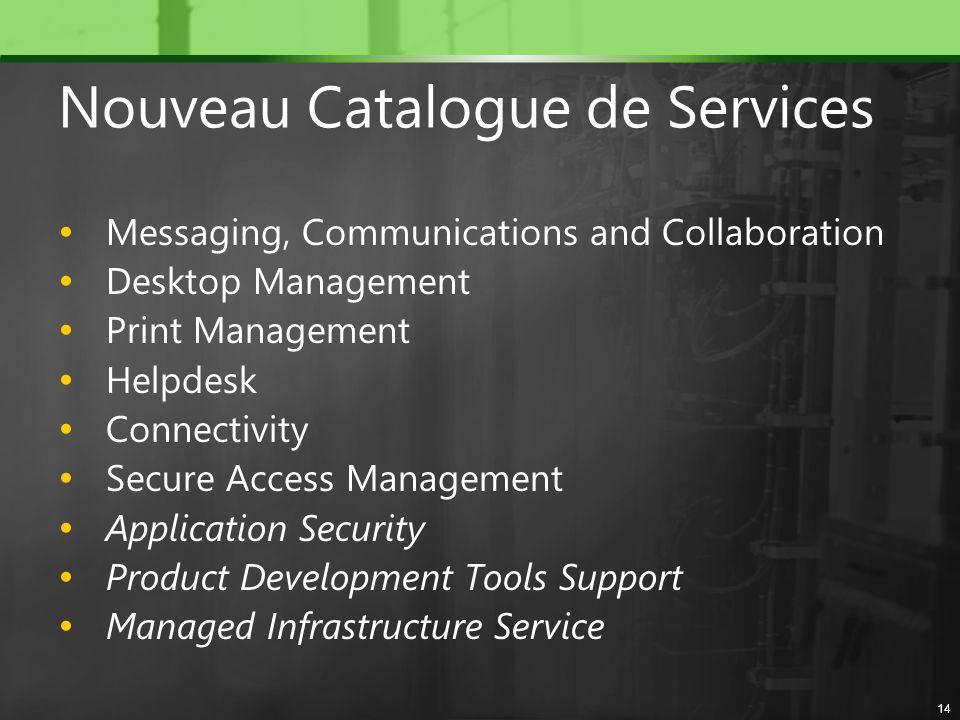 Nouveau Catalogue de Services