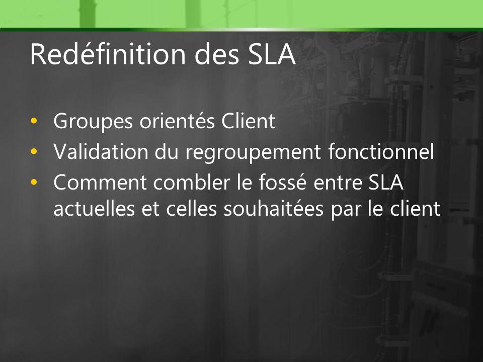 Redéfinition des SLA Groupes orientés Client