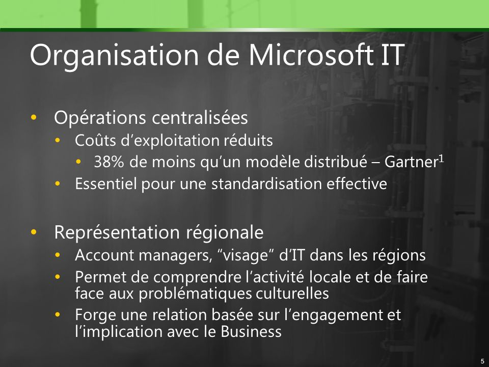Organisation de Microsoft IT