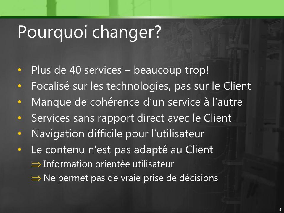 Pourquoi changer Plus de 40 services – beaucoup trop!