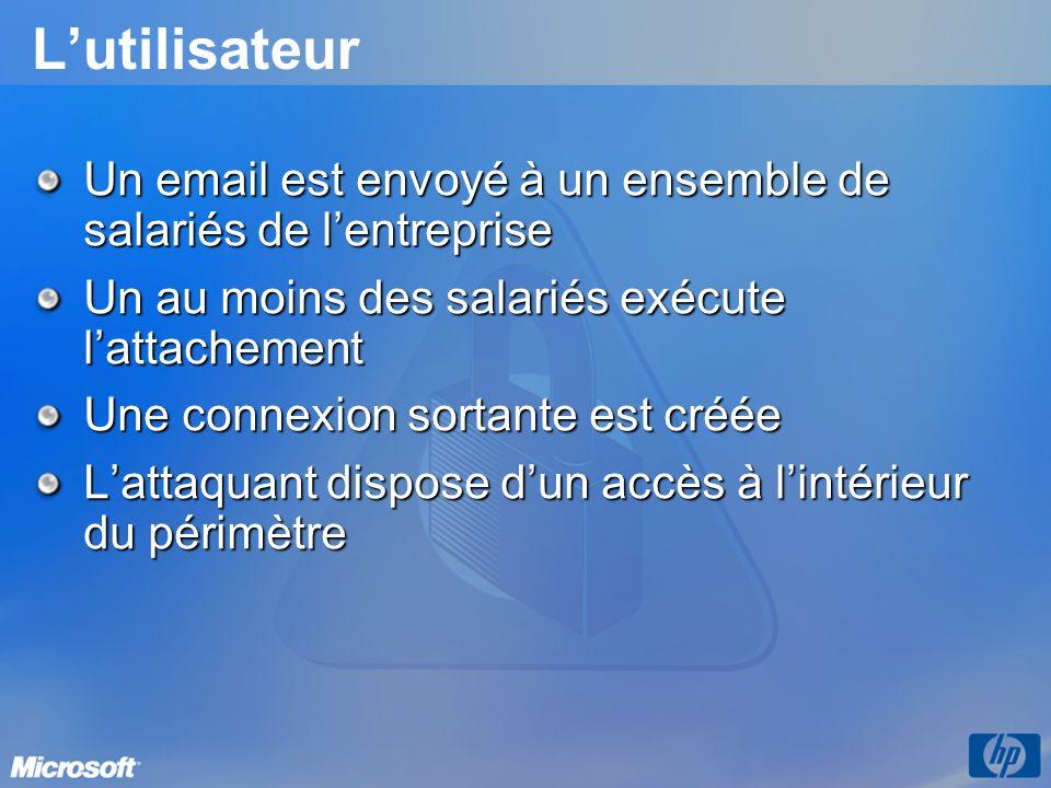 L'utilisateur Un email est envoyé à un ensemble de salariés de l'entreprise. Un au moins des salariés exécute l'attachement.