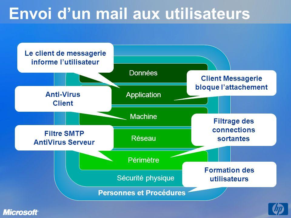 Envoi d'un mail aux utilisateurs