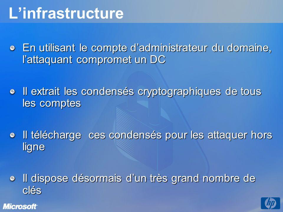 L'infrastructure En utilisant le compte d'administrateur du domaine, l'attaquant compromet un DC.