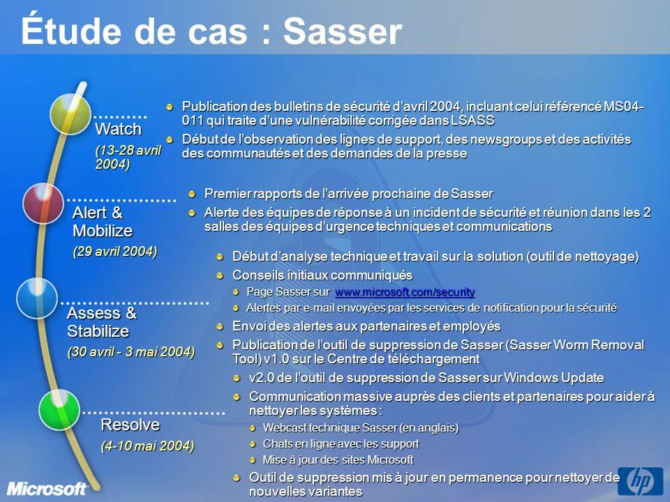 Étude de cas : Sasser Watch Alert & Mobilize Assess & Stabilize