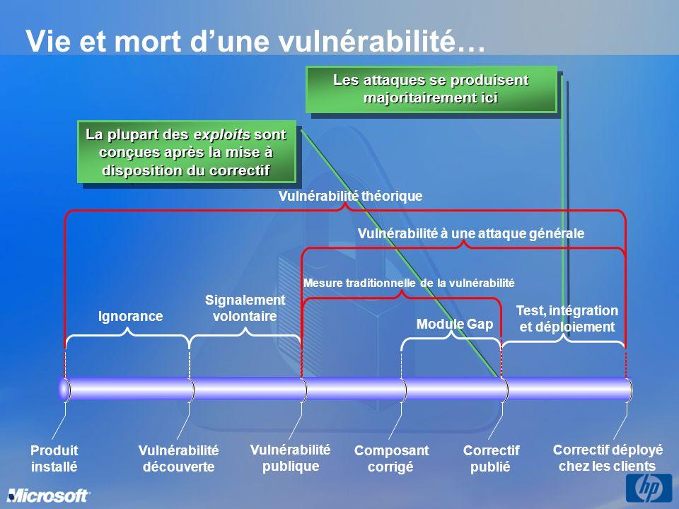 Vie et mort d'une vulnérabilité…