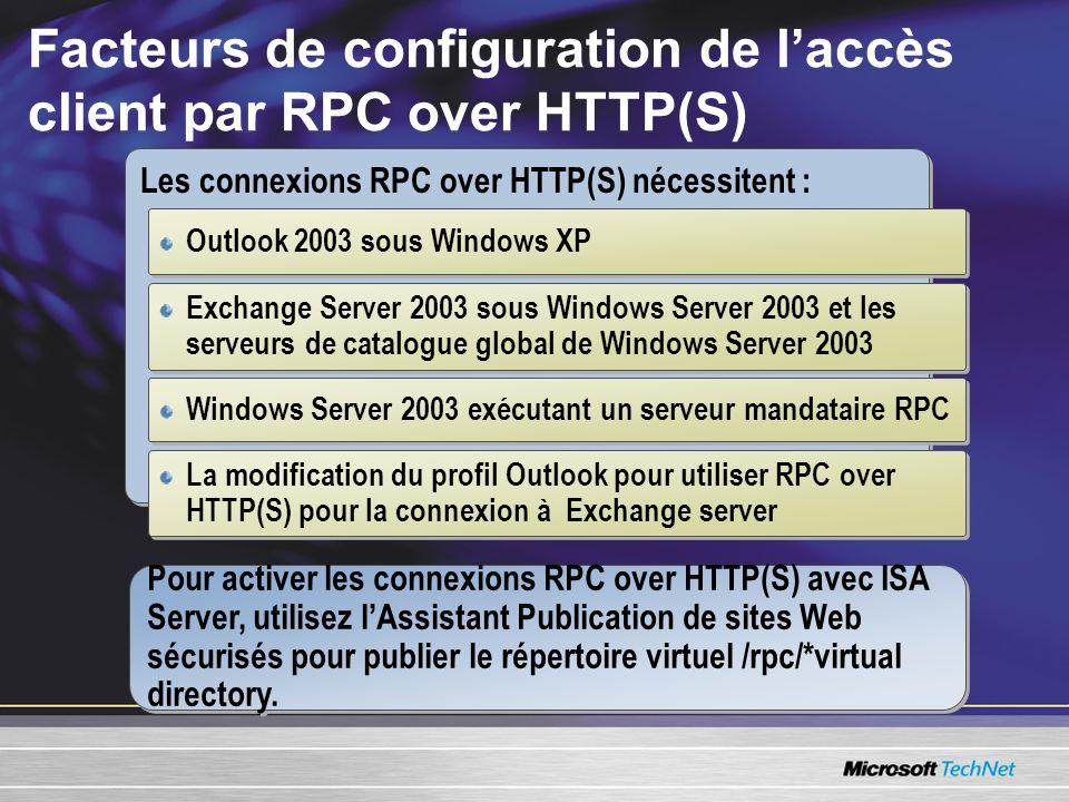 Facteurs de configuration de l'accès client par RPC over HTTP(S)