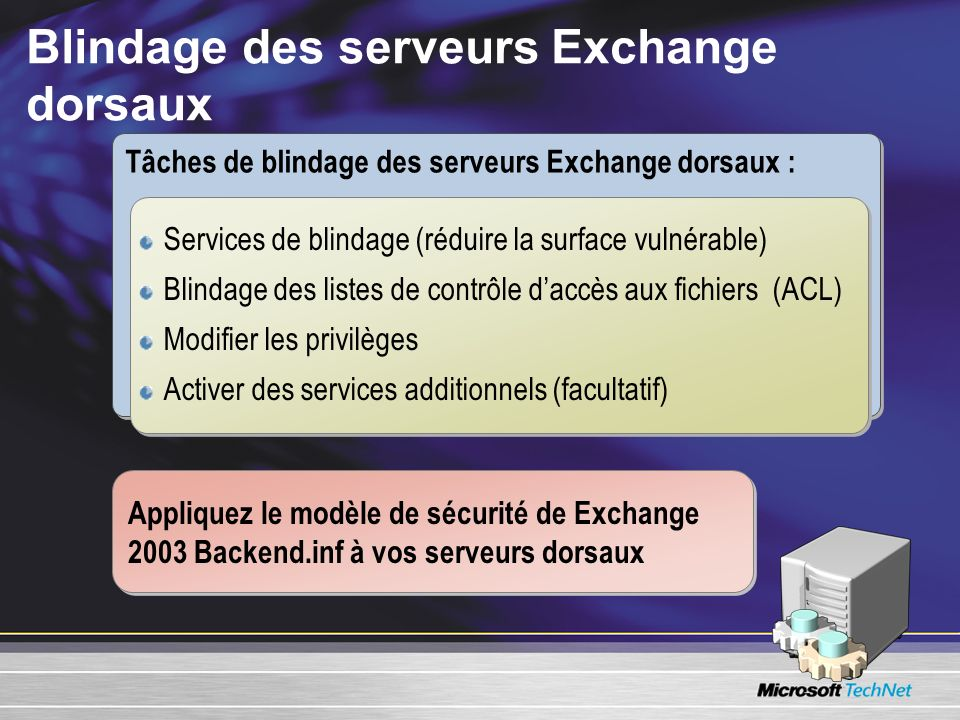 Blindage des serveurs Exchange dorsaux