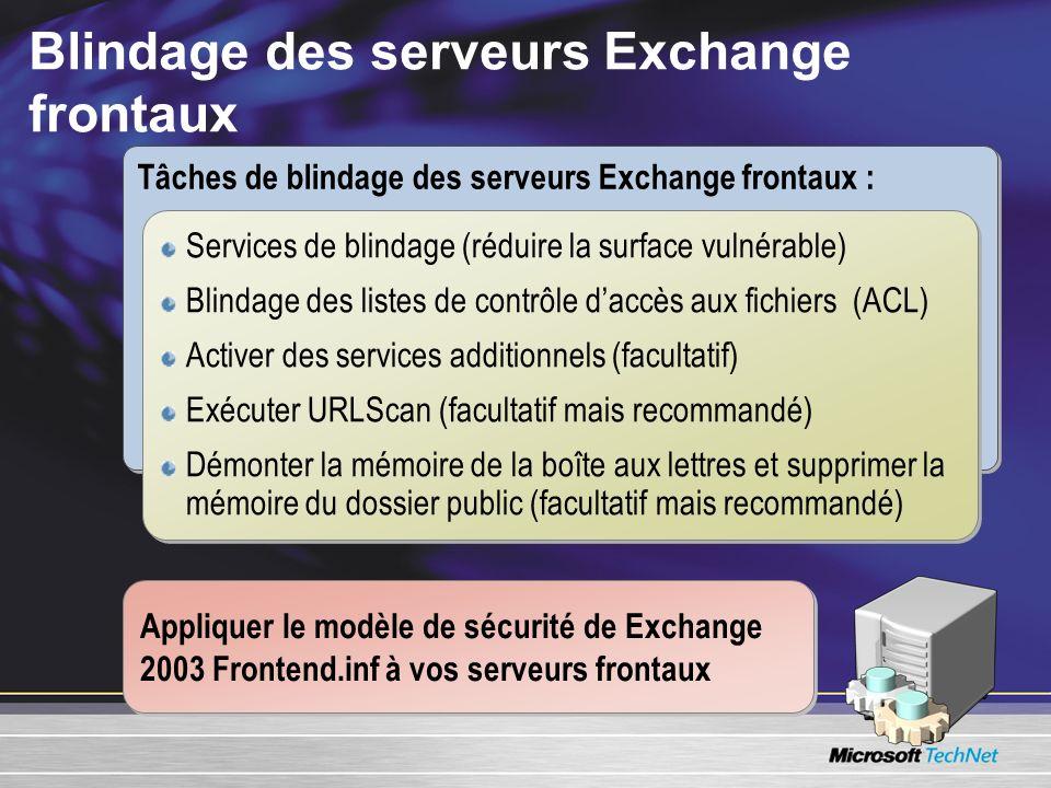 Blindage des serveurs Exchange frontaux
