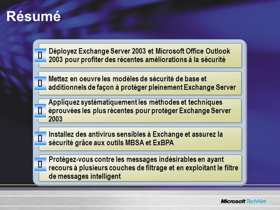 Résumé Déployez Exchange Server 2003 et Microsoft Office Outlook 2003 pour profiter des récentes améliorations à la sécurité.