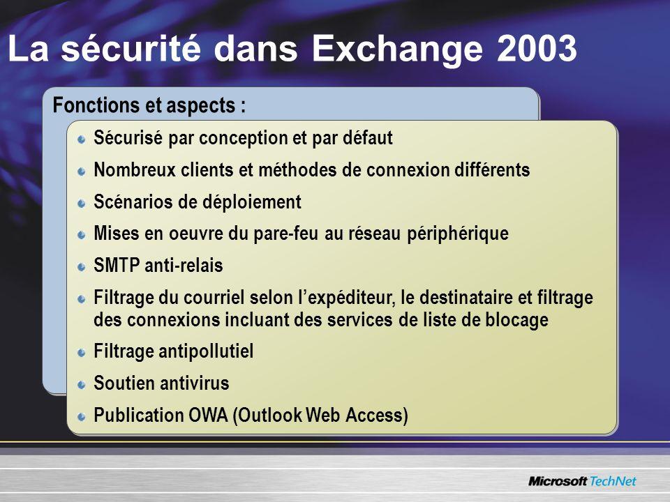 La sécurité dans Exchange 2003