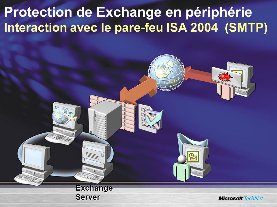 Protection de Exchange en périphérie Interaction avec le pare-feu ISA 2004 (SMTP)